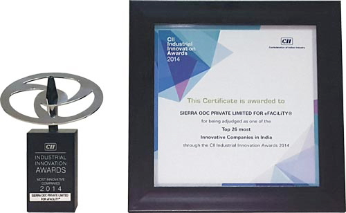 CII-Award