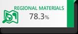 REGIONAL MATERIALS 78.3%