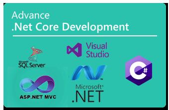 Indian Offshore Software Development Service Provider